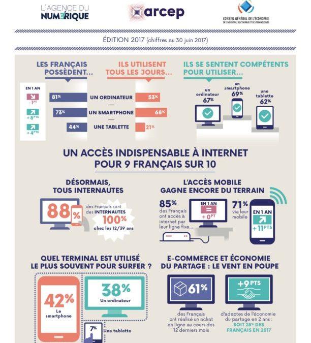 Baromètre du numérique 2017: les Français et leurs usages