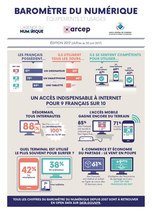 barometre-du-numerique-2017-infographie-1