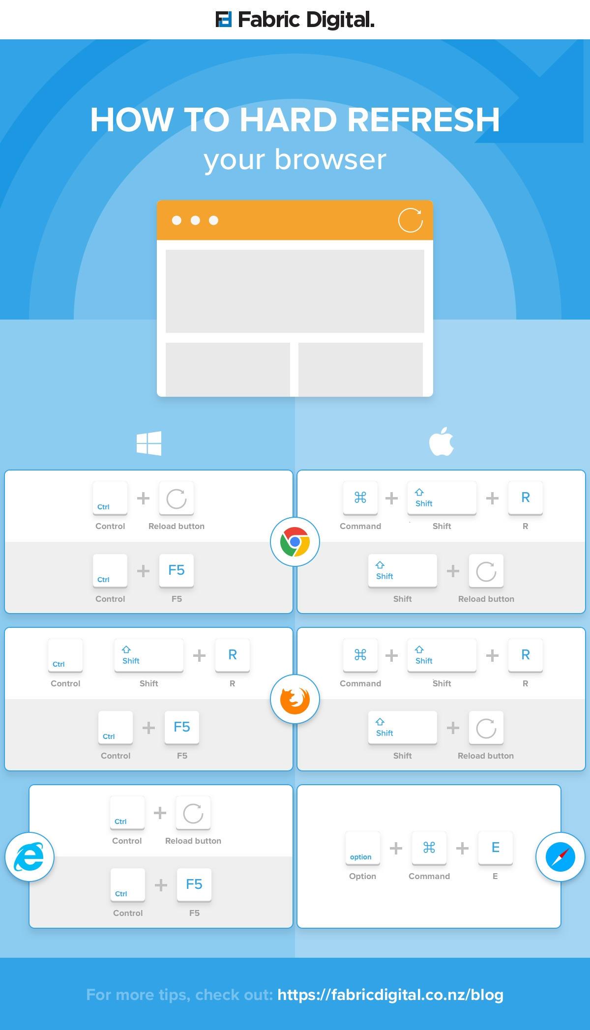 infographie-comment-rafraichir-votre-navigateur-et-vider-le-cache